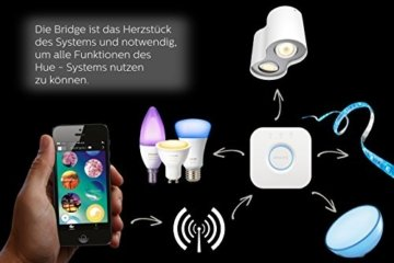 Philips Hue White LED Lampe E27 Starter Set inkl. Bridge, dimmbar, frustfreie Verpackung, funktioniert mit Amazon Alexa -